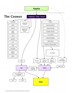 CosmologyTheCosmos